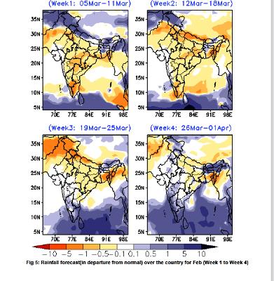 राष्ट्रीय मौसम पूर्वानुमान केंद्र के अनुसार देश का मौसम मार्च माह में रहेगा इस तरह से
