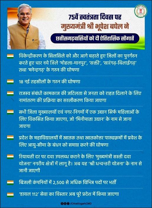 स्वतंत्रता दिवस के अवसर पर जनता को कई ऐतिहासिक सौगातें दी CM बघेल ने